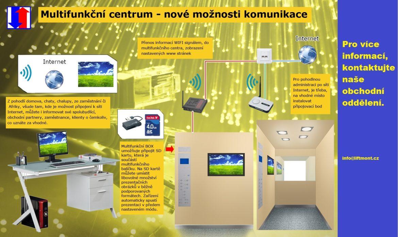 Multifunkční centrum